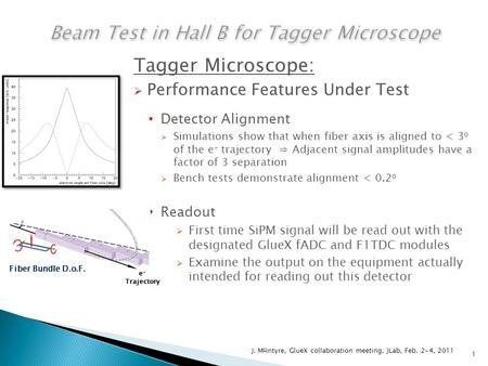 Tagger Microscope:  Performance Features Under Test Detector Alignment  Simulations show that when fiber axis is aligned to < 3 o of the e - trajectory.