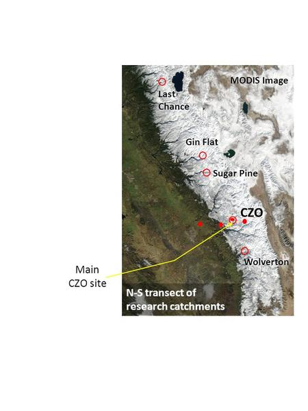 CZO N-S transect of research catchments Main CZO site Wolverton Last Chance Sugar PineSugar Pine Gin FlatGin Flat MODIS ImageMODIS Image.
