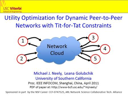 Utility Optimization for Dynamic Peer-to-Peer Networks with Tit-for-Tat Constraints Michael J. Neely, Leana Golubchik University of Southern California.