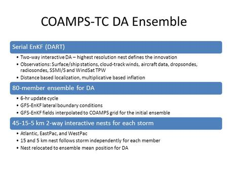 COAMPS-TC DA Ensemble Serial EnKF (DART) Two-way interactive DA – highest resolution nest defines the innovation Observations: Surface/ship stations, cloud-track.