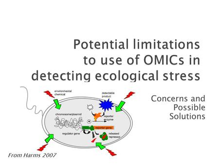 Concerns and Possible Solutions From Harms 2007.  If metabolites are cycled by a single organism, or within a community of organisms, how can we reproducibly.