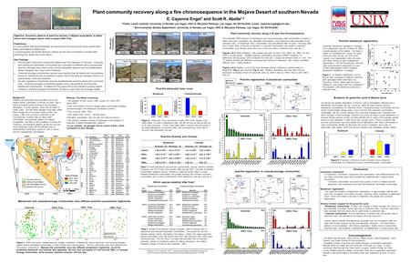 Plant community recovery along a fire chronosequence in the Mojave Desert of southern Nevada E. Cayenne Engel 1 and Scott R. Abella 1,2 1 Public Lands.