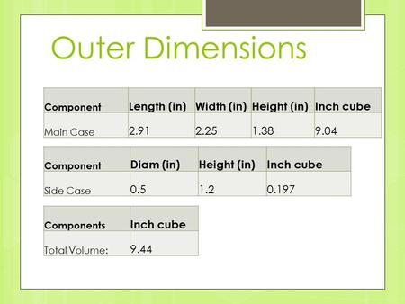 Outer Dimensions Component Length (in)Width (in)Height (in)Inch cube Main Case 2.912.251.389.04 Component Diam (in)Height (in)Inch cube Side Case 0.51.20.197.