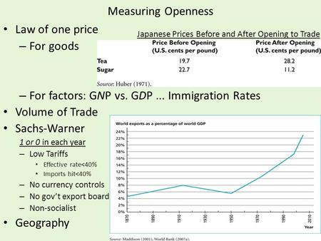 Measuring Openness Law of one price – For goods – For factors: GNP vs. GDP... Immigration Rates Volume of Trade Sachs-Warner 1 or 0 in each year – Low.