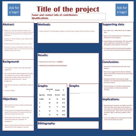 Title of the project Name and contact info of contributors Qualifications Abstract :  Background. This poster template will scale up to 42 inches by 42.