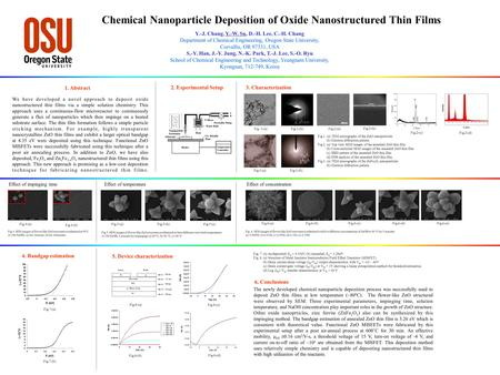 Chemical Nanoparticle Deposition of Oxide Nanostructured Thin Films 6. Conclusions 2. Experimental Setup 1. Abstract We have developed a novel approach.