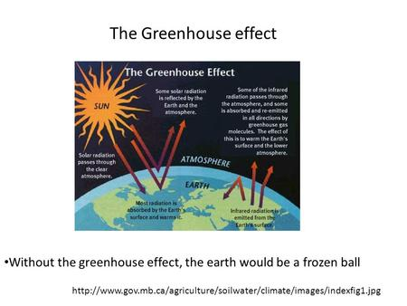 The Greenhouse effect  Without the greenhouse effect, the earth would be a frozen.