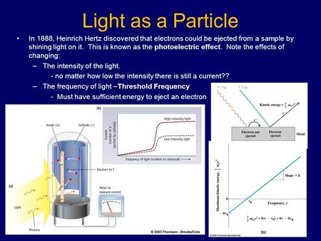 1 Light as a Particle In 1888, Heinrich Hertz discovered that electrons could be ejected from a sample by shining light on it. This is known as the photoelectric.