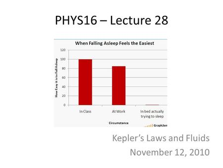 PHYS16 – Lecture 28 Kepler's Laws and Fluids November 12, 2010.