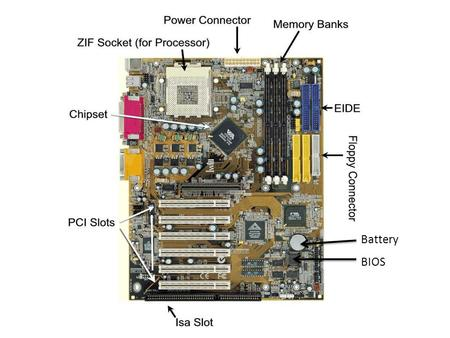 Battery BIOS. CPU (Central Processing Unit) Brain of the computer Executes millions of instructions per second Built using millions of transistors Needs.