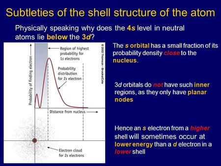 Subtleties of the shell structure of the atom Physically speaking why does the 4s level in neutral atoms lie below the 3d? The s orbital has a small fraction.
