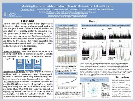 Modeling Depression in Mice to Identify Genetic Mechanisms of Mood Disorder Cristina Santos 1, Brooke Miller 2, Matthew Pletcher 2, Andrew Su 4, Lisa Tarantino.