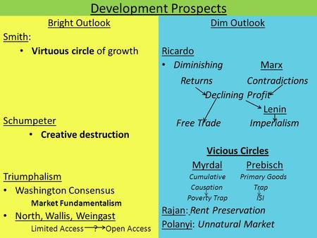 Development Prospects