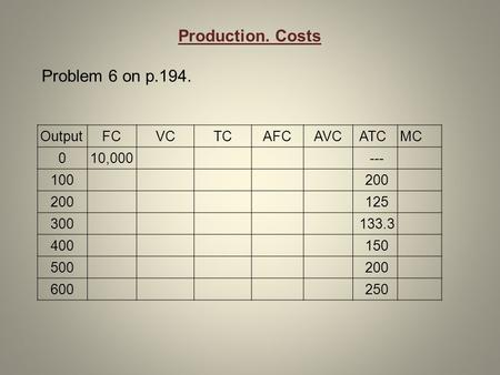 Production. Costs Problem 6 on p.194. OutputFCVCTCAFCAVCATCMC 010,000--- 100200 125 300133.3 400150 500200 600250.