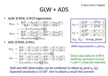 GLW + ADS GLW: B  DK, D  CP eigenstates ADS: B  DK, D  K  1 GLW and ADS observables can be combined to obtain  3 (and r B,  B ). Expected sensitivity.