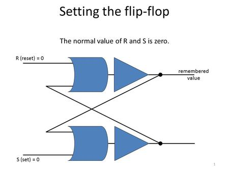 Setting the flip-flop The normal value of R and S is zero. S (set) = 0 R (reset) = 0 remembered value 1.