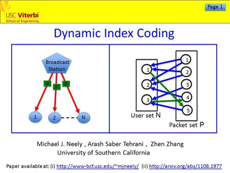 Dynamic Index Coding 12312345 User set N Packet set P Broadcast Station 1 1 2 2 N N p p p Michael J. Neely, Arash Saber Tehrani, Zhen Zhang University.