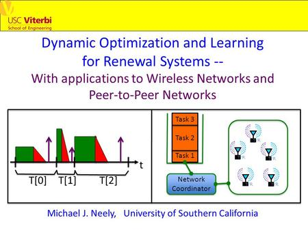 Dynamic Optimization and Learning for Renewal Systems -- With applications to Wireless Networks and Peer-to-Peer Networks Michael J. Neely, University.
