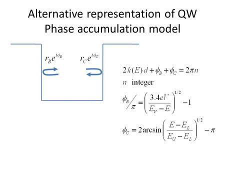 Alternative representation of QW Phase accumulation model.