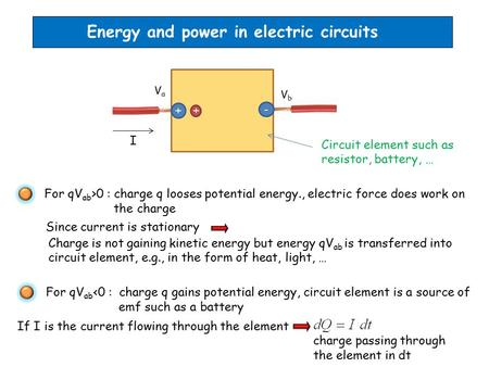 Energy and power in electric circuits + - + VaVa VbVb For qV ab >0 : charge q looses potential energy., electric force does work on the charge I Since.
