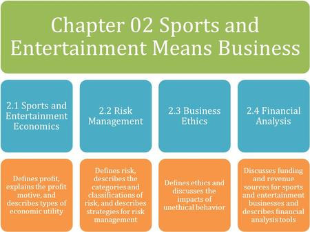 Winning Strategies - EMI Lesson 2.1 - Goals Sports and Entertainment Economics.