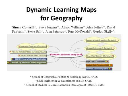 Dynamic Learning Maps for Geography Simon Cotterill^, Steve Juggins*, Alison Williams*,Alex Jeffrey*, David Fairbairn +, Steve Ball^, John Peterson^, Tony.