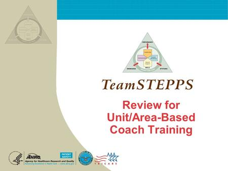 Review for Unit/Area-Based Coach Training. T EAM STEPPS 05.2 Mod 1 05.2 Page 2 Introduction Mod 1 06.2 Page 2 2 Teamwork Is All Around Us.