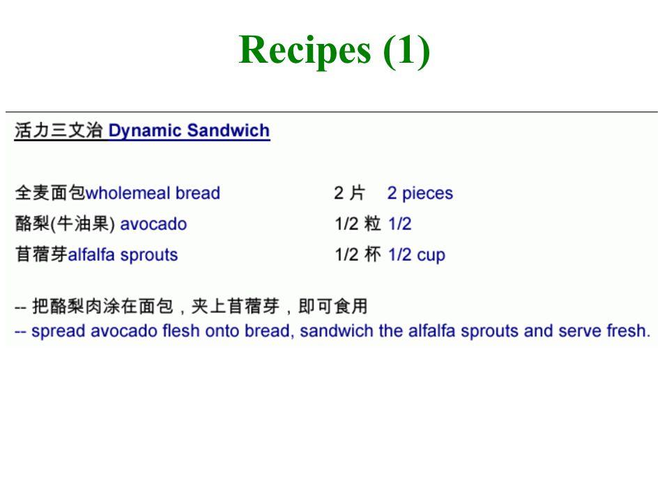 Recipes (2)