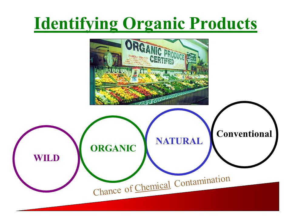 Why Organic Bodily Health (Individual survival): –reduced poisons/toxins/chemicals exposure –higher nutrients (1.4x ~ 65x) –higher potency/life force Survival of Next Generation: –sustainable/renewable way of food production –reduced environmental destruction