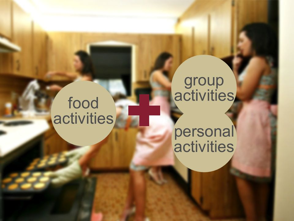group activities food activities personal activities dining parties get Togethers eat work play create cook clean store