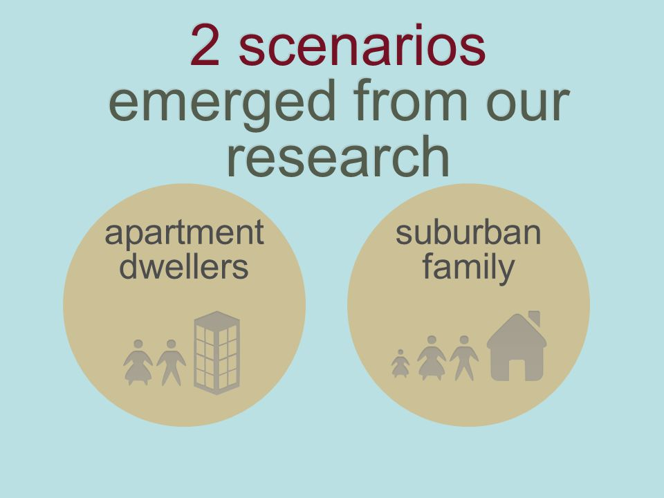 urban – less space – existing equipment – rent apartment - roommates apartment dwellers