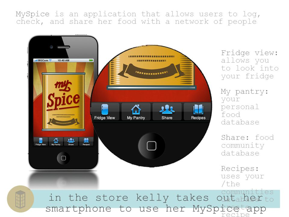 while shopping, kelly checks her home refrigerators contents Fridge view utilizes a camera built into your fridge camera