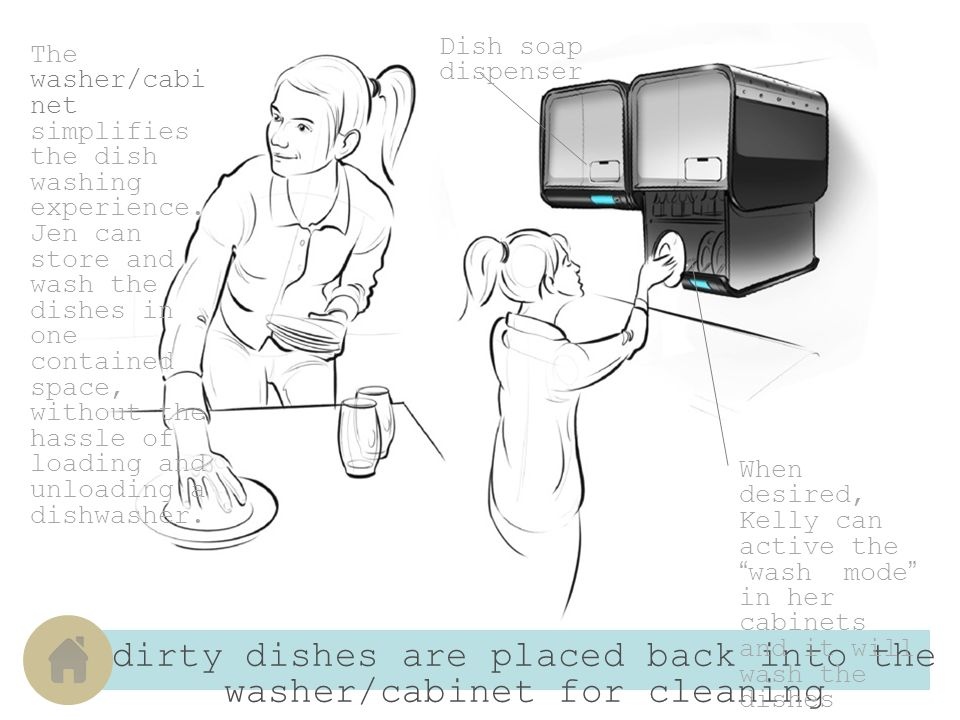 lunches from leftovers are placed in sectioned cabinet Program individual shelves to individual members of your family Next Day The sectioned cabinet allows jen to customize her storage so she can locate what she wants without searching for a long period of time
