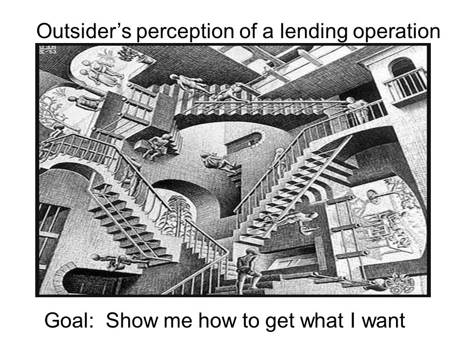 Loans to farmers Insiders perception of lending operation Goal: Single version of the truth