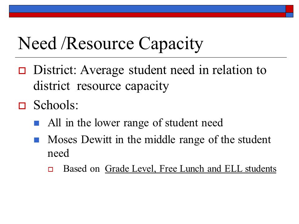 K-12 Performance Grade 3-8 ELA, Math and Science 4 and 8 Assessments ELA and Math Regents and the Graduation rate.