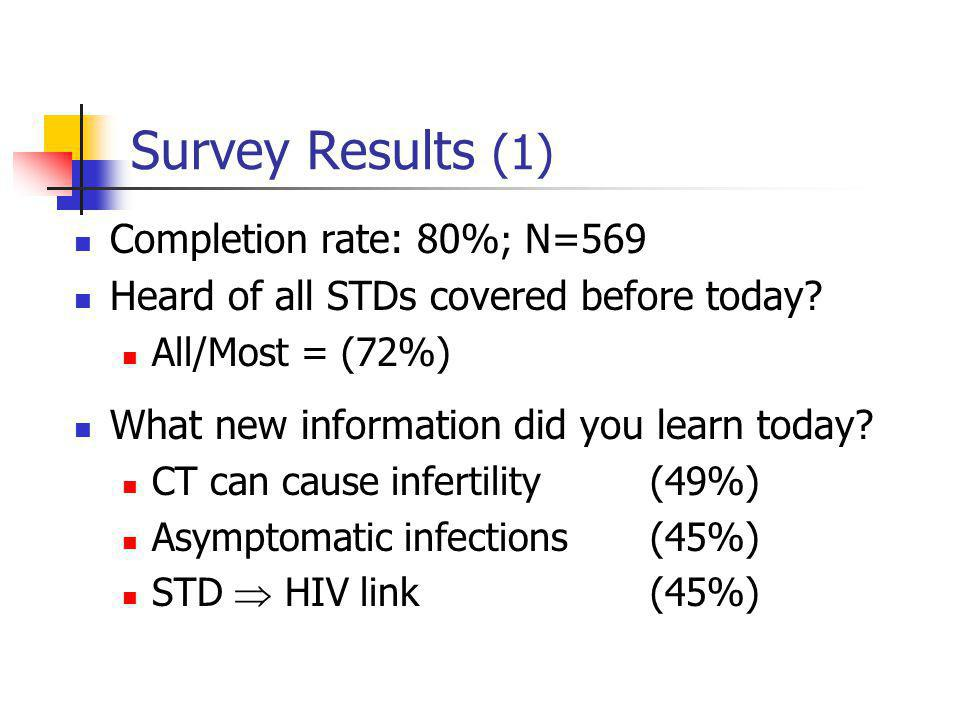 Survey Results (2) Had a CT Test in Last 12 Months?: TotalCT Test Before No.