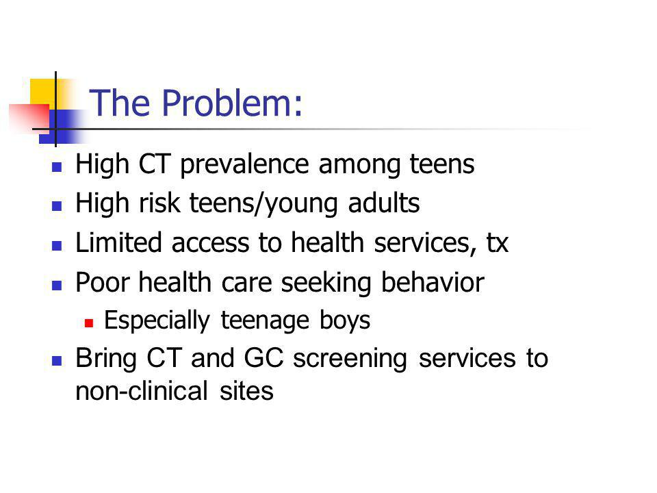 Community Testing and Outreach Program Teen-peer program design: Provide STD education Target youth 12–24 years of age in the STD high-risk area of San Diego, CA Urine screening at non-clinical sites