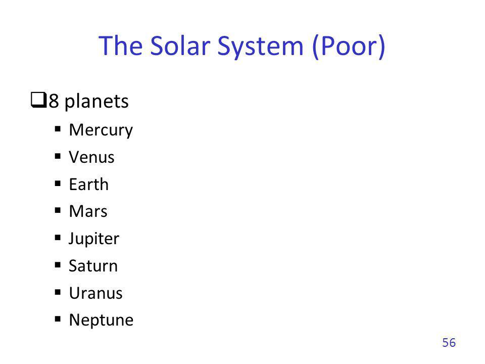 The Solar System (Still Poor) 8 planets Mercury Venus Earth Mars Jupiter Saturn Uranus Neptune 57