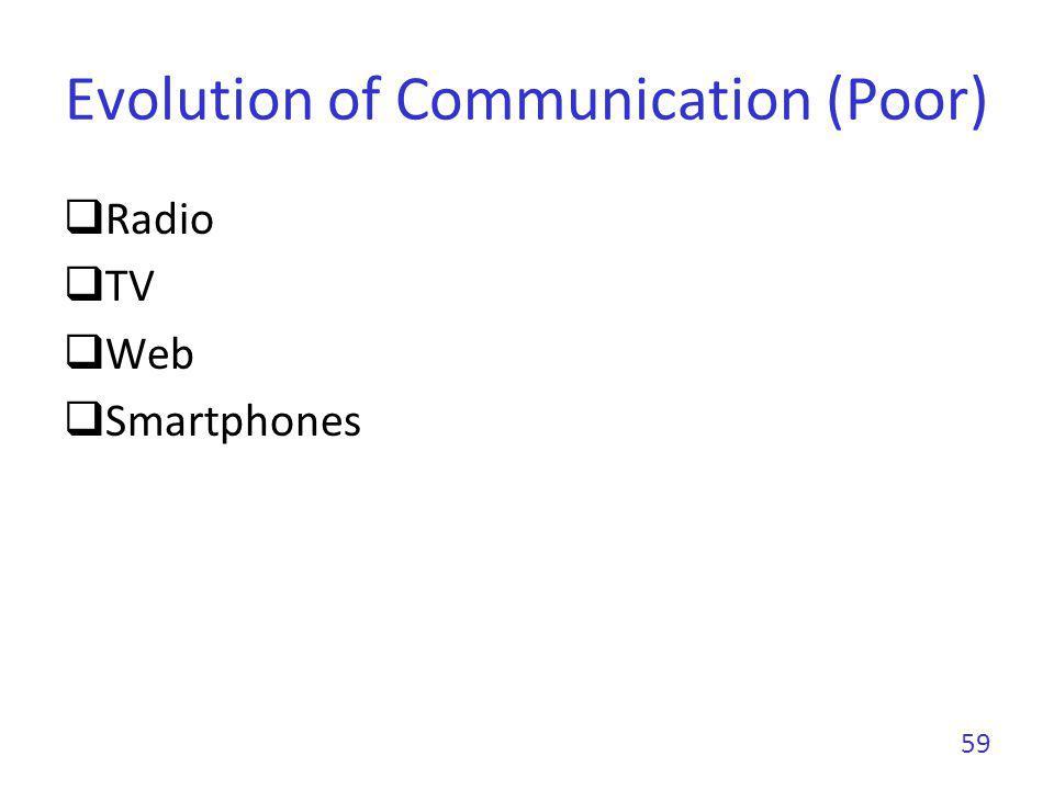 Radio TV Web Smartphones Evolution of Communication (Still Poor) 60