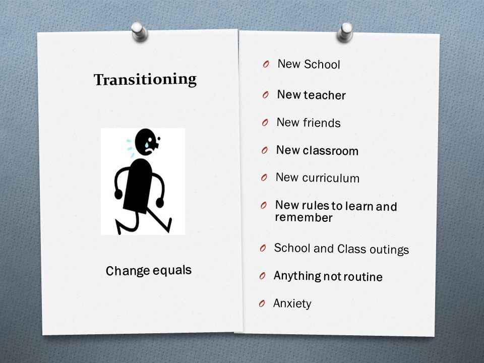 Preparation for Transition O Contact and meet the new teacher as soon as possible O Information sharing – with all teachers O Visual support for student O Visit the new classroom/s/new school with the student O Individual Education Plan O If possible prepare a visual timetable O Organise and meet with a Buddy How can we prepare a student for change?