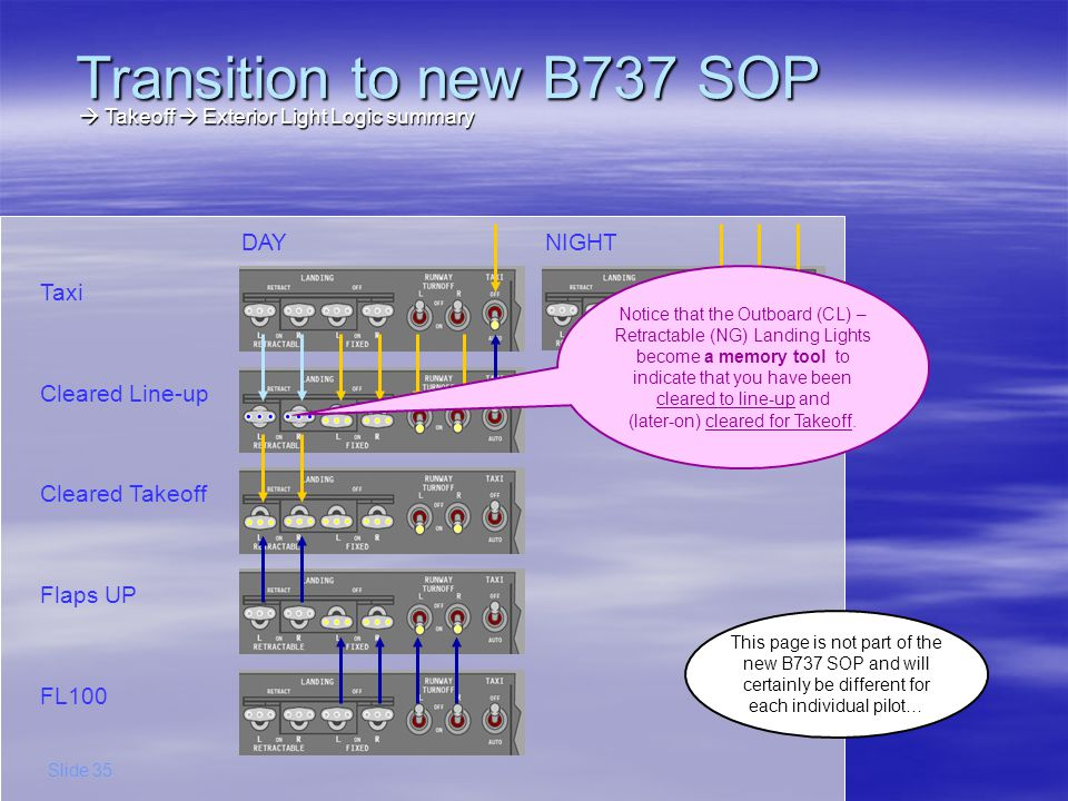 Transition to new B737 SOP Slide 36 Takeoff Exterior Light Logic summary Takeoff Exterior Light Logic summary DAYNIGHT FL100 Cleared for Appr Cleared to Land Vacating Rwy Reaching gate GOP : In CAT-2/3 approach it is recommended to keep the Landing Lights OFF for a better perception of runway approach lights Notice that the Outboard (CL) – Retractable (NG) Landing Lights become a memory tool to indicate that you have been cleared for approach and (later-on) cleared to land This page is not part of the new B737 SOP and will certainly be different for each individual pilot…