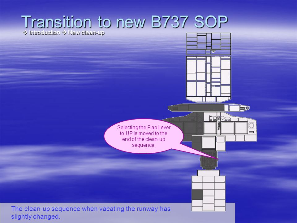 Shutdown & Secure New panel scan flow New panel scan flow Transition to new B737 SOP Slide 55