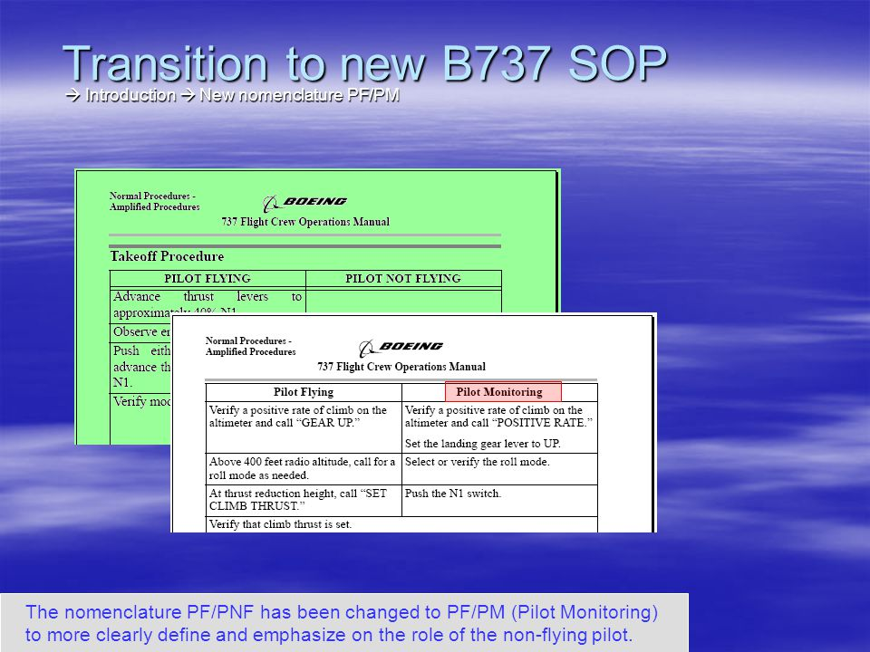 Changeover in Nomenclature : Transition to new B737 SOP Introduction New nomenclature PF/PM Introduction New nomenclature PF/PM The changeover in nomenclature CAPT-FO to PF-PM occurs on GND when the airplane starts moving under its own power.