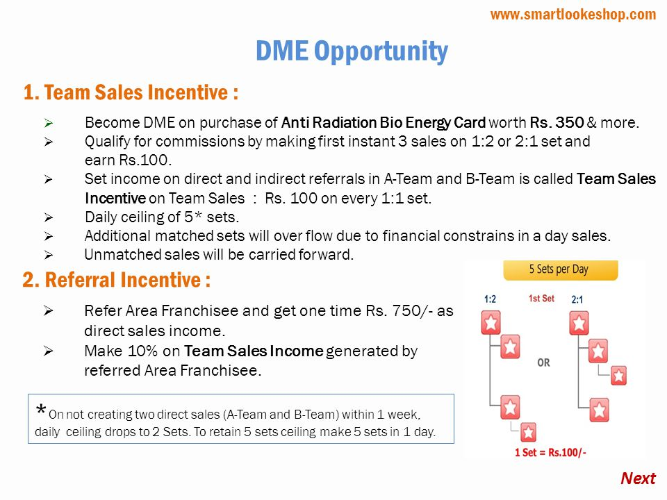 1.Team Sales Incentive : Next DME Opportunity 2.