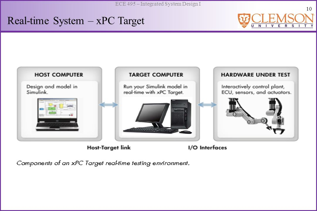 11 ECE 495 – Integrated System Design I Real-time System – xPC Target Design a Simulink model on the host PC Program is downloaded to target for real-time execution Boot CD installs a real- time kernel on target Build the Simulink model Host and target coordinate for downloading programs Some parameters can be changed on host.