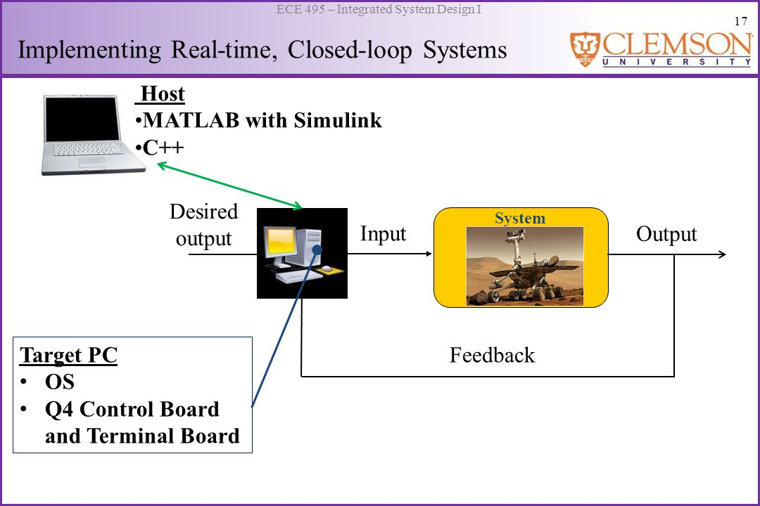 18 ECE 495 – Integrated System Design I The utility of MATLAB Simulink MATLAB/Simulink are used to prototype, simulate and visualize performance of systems.