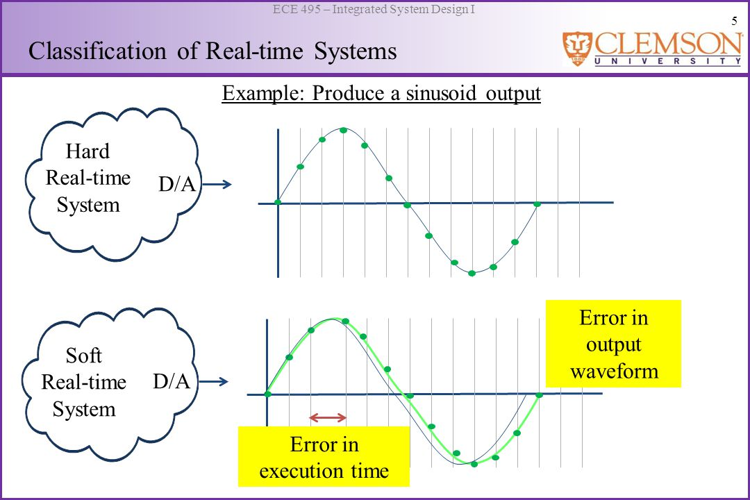 6 ECE 495 – Integrated System Design I Examples of Real-time Systems QUARC from Quanser Soft Real-time System using PC with Windows QUARC from Quanser Hard Real-time System using QNX