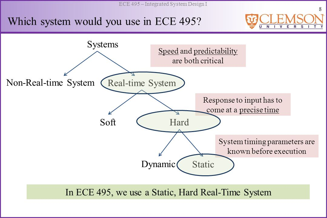 9 ECE 495 – Integrated System Design I How is a Real-time System formulated.