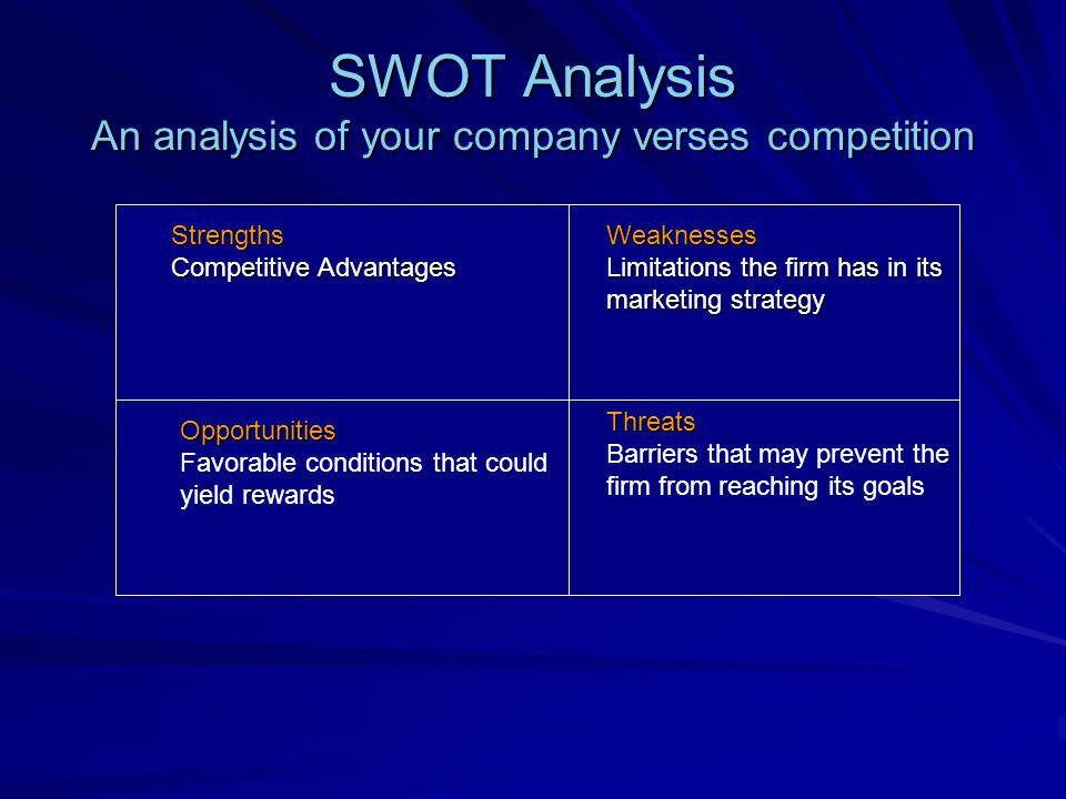 SWOT Analysis An analysis of your company verses competition Strengths your specialist marketing expertise a new, innovative product or service location of your business quality processes and procedures any other aspect of your business that adds value to your product or service Weaknesses lack of marketing expertise undifferentiated products or services (i.e.