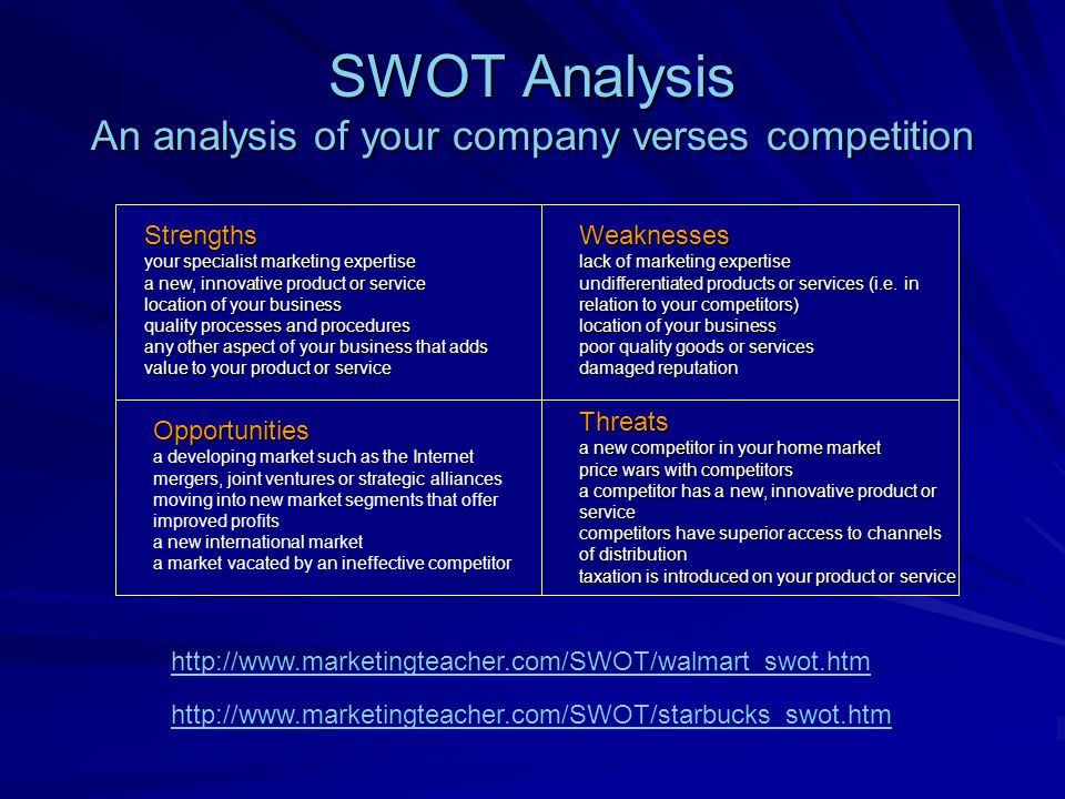 Sections of Marketing Plan 1.Executive summary – summarizes main goals 2.